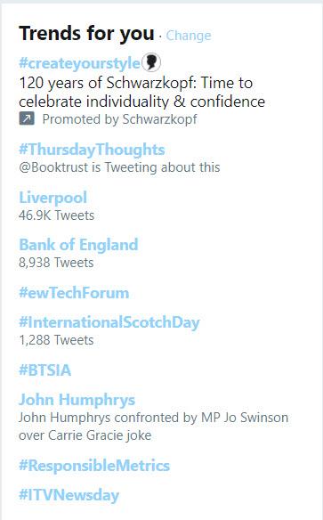 Trending Twitter Hashtags